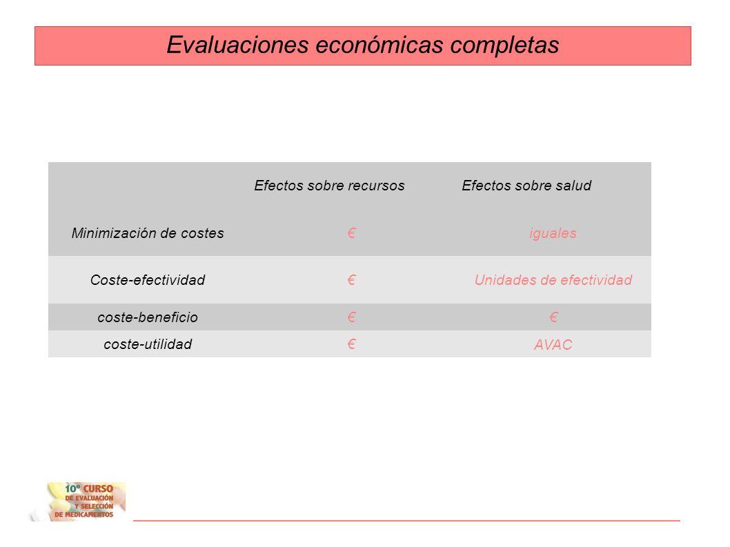 Evaluaciones económicas completas