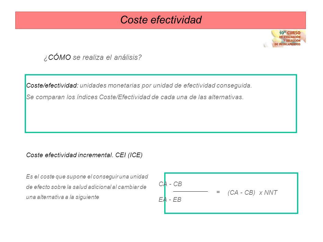 CA - CB Coste efectividad ¿CÓMO se realiza el análisis