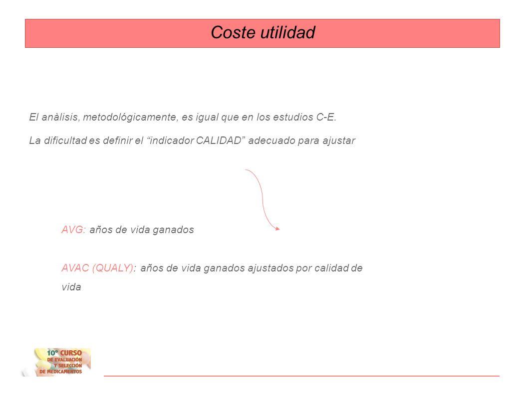 Coste utilidad El anàlisis, metodológicamente, es igual que en los estudios C-E.