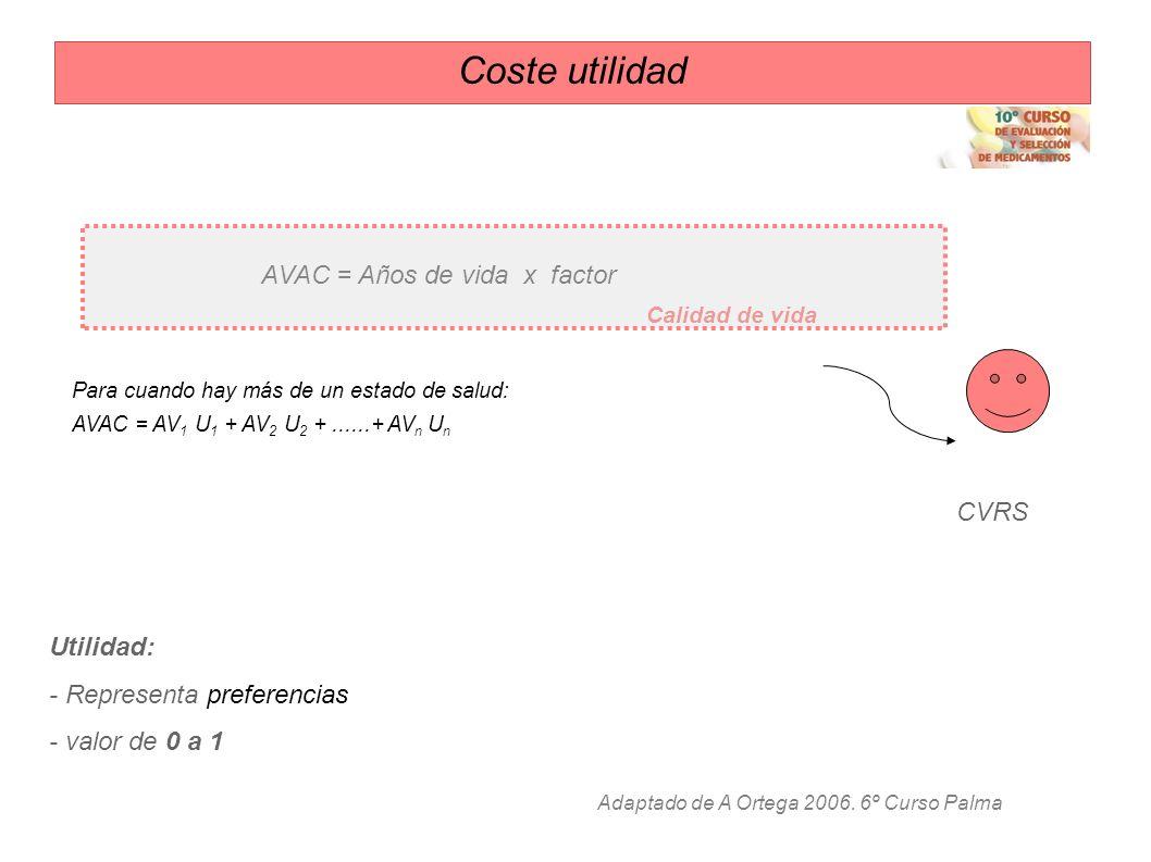 Coste utilidad AVAC = Años de vida x factor CVRS Utilidad: