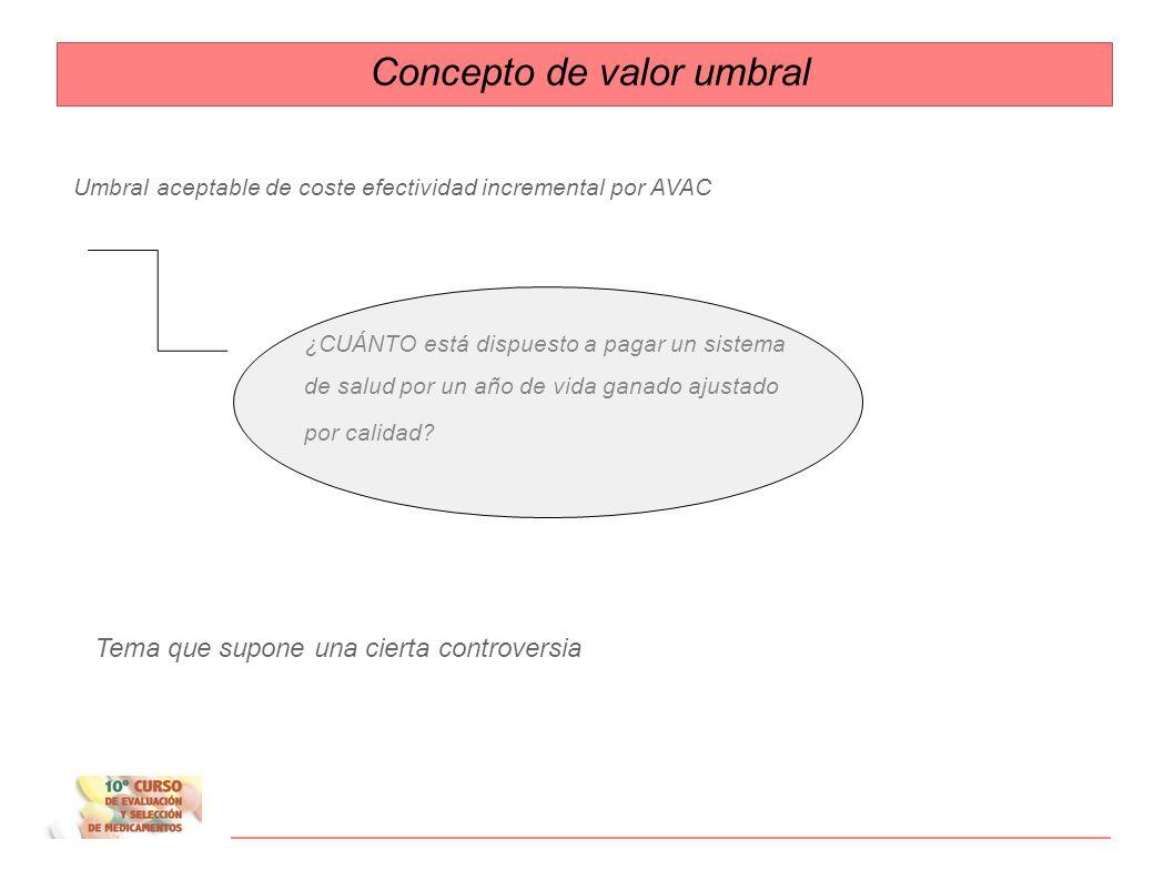 Concepto de valor umbral