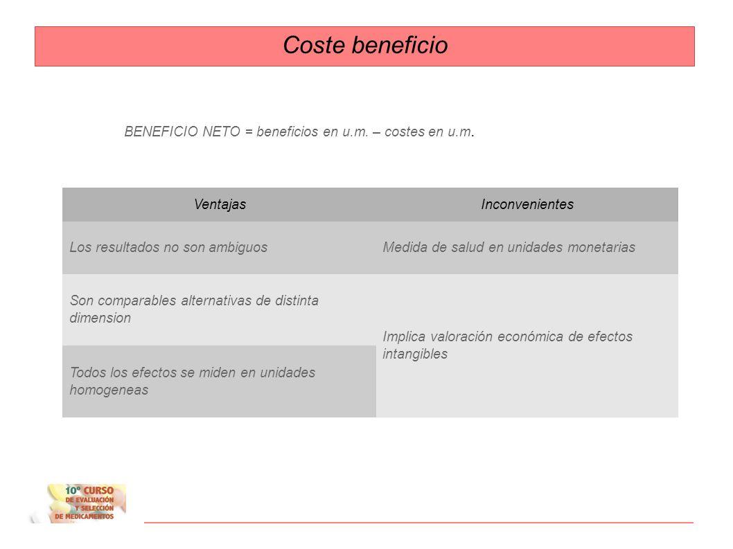 Coste beneficio BENEFICIO NETO = beneficios en u.m. – costes en u.m.