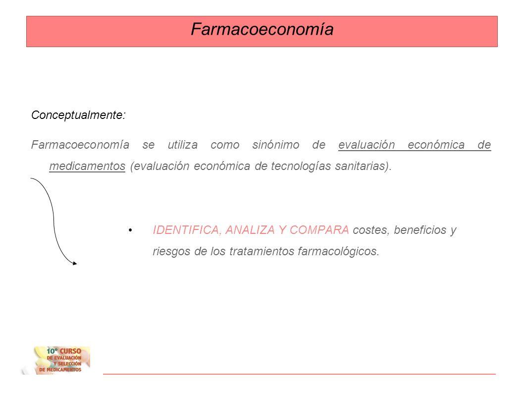 Farmacoeconomía Conceptualmente: