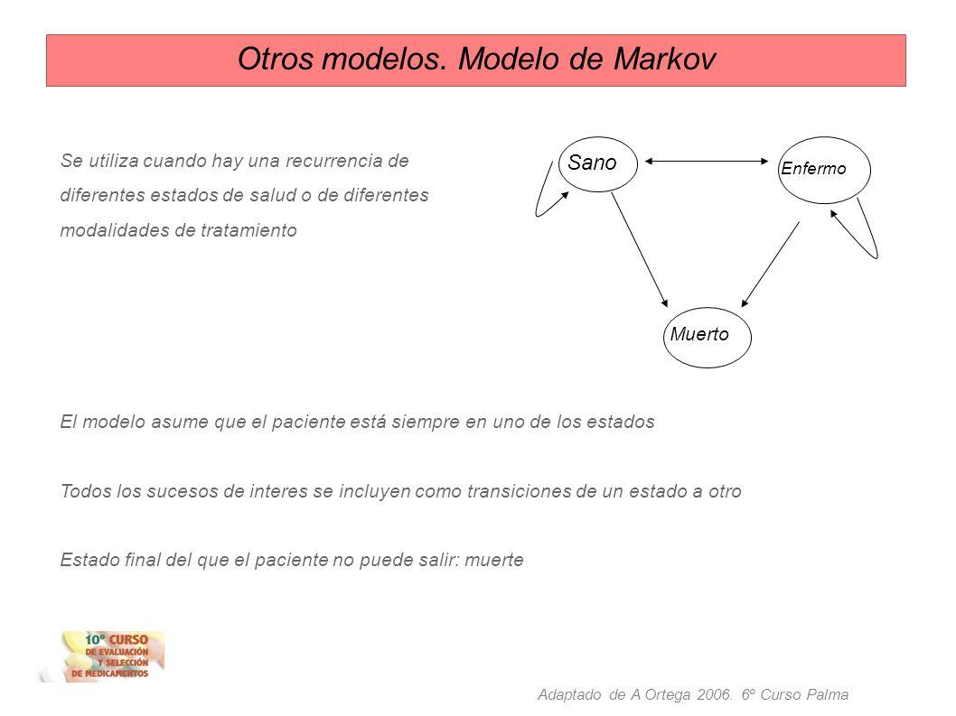 Otros modelos. Modelo de Markov