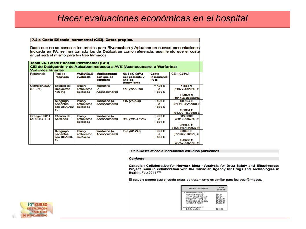 Hacer evaluaciones económicas en el hospital