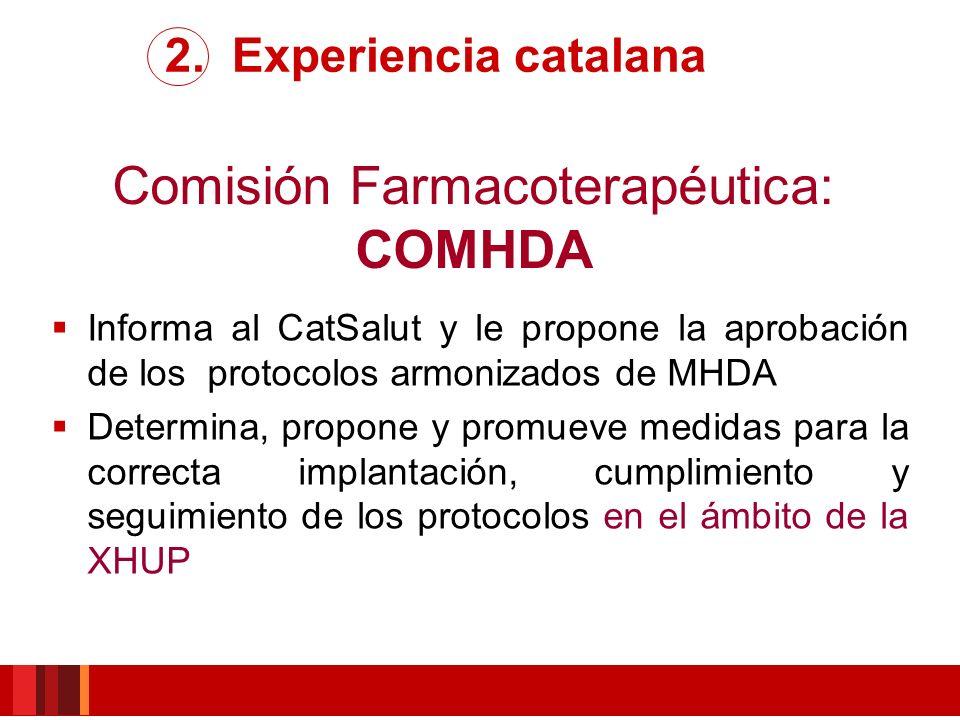 Comisión Farmacoterapéutica: COMHDA