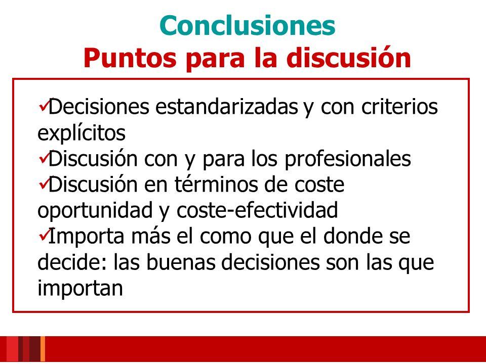 Conclusiones Puntos para la discusión