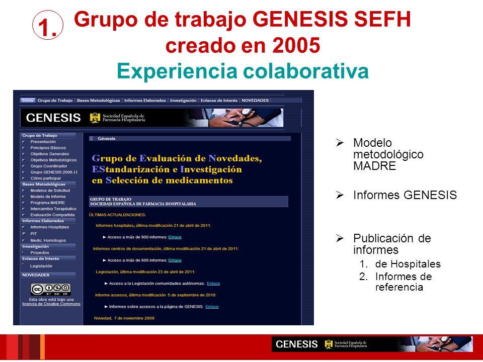 Grupo de trabajo GENESIS SEFH creado en 2005 Experiencia colaborativa