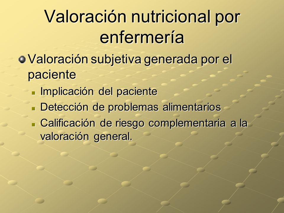 Valoración nutricional por enfermería