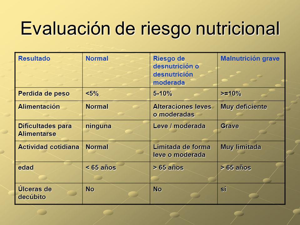 Evaluación de riesgo nutricional