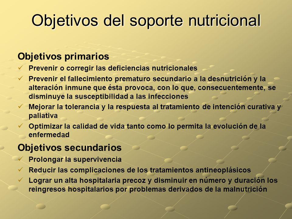 Objetivos del soporte nutricional