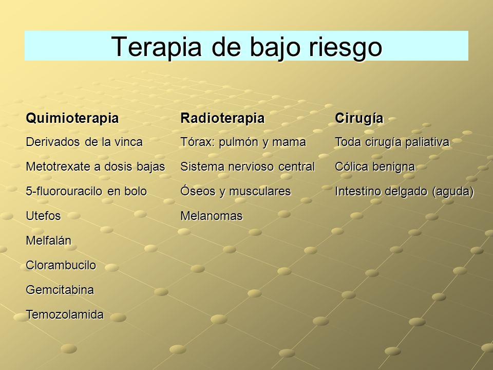 Terapia de bajo riesgo Quimioterapia Radioterapia Cirugía
