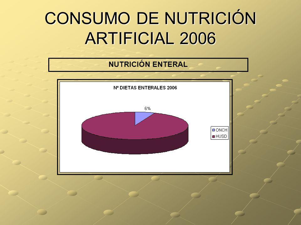 CONSUMO DE NUTRICIÓN ARTIFICIAL 2006