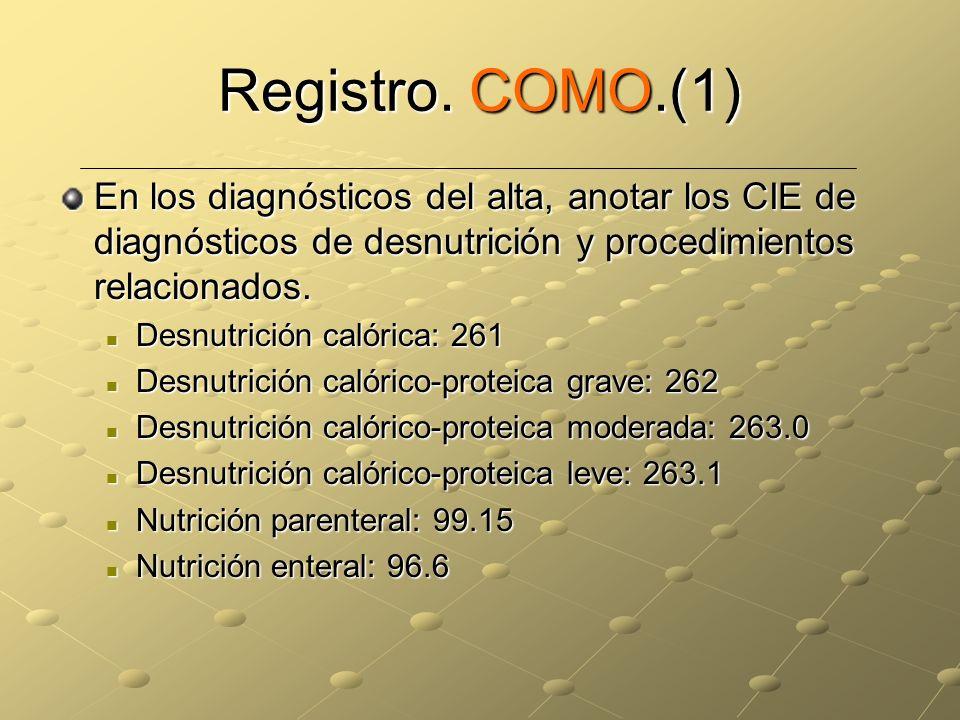 Registro. COMO.(1)En los diagnósticos del alta, anotar los CIE de diagnósticos de desnutrición y procedimientos relacionados.