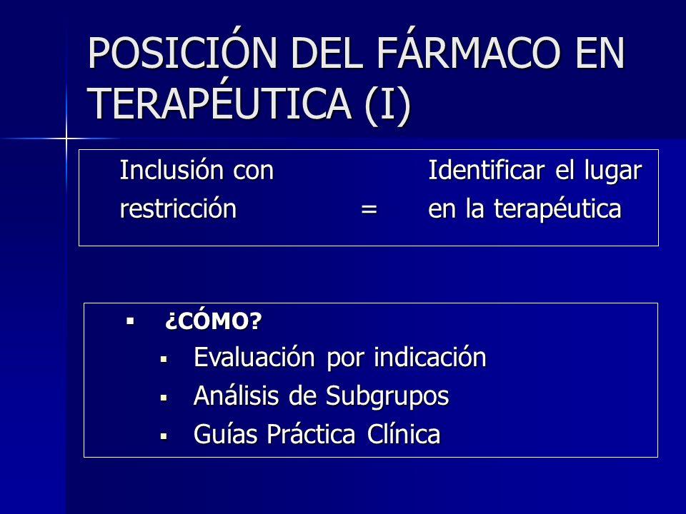 POSICIÓN DEL FÁRMACO EN TERAPÉUTICA (I)