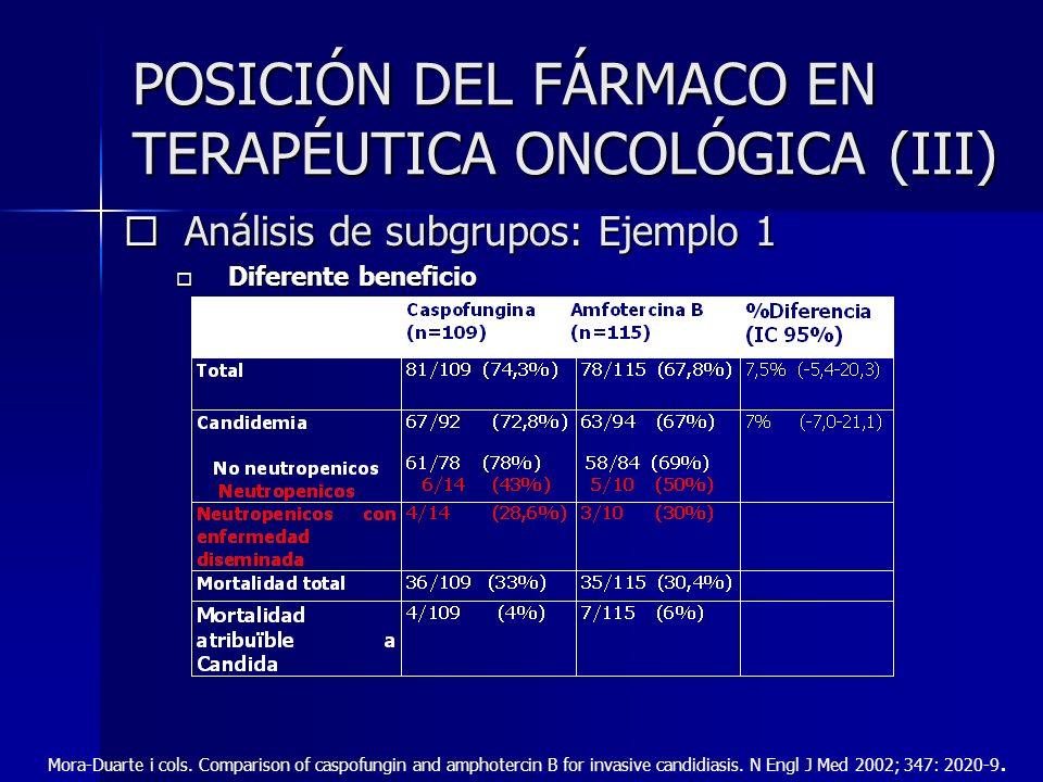 POSICIÓN DEL FÁRMACO EN TERAPÉUTICA ONCOLÓGICA (III)