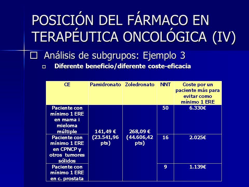 POSICIÓN DEL FÁRMACO EN TERAPÉUTICA ONCOLÓGICA (IV)