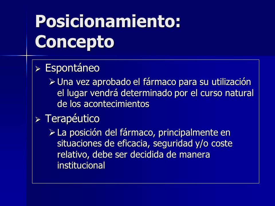 Posicionamiento: Concepto