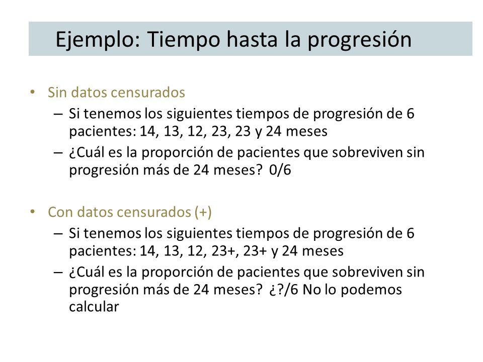 Ejemplo: Tiempo hasta la progresión