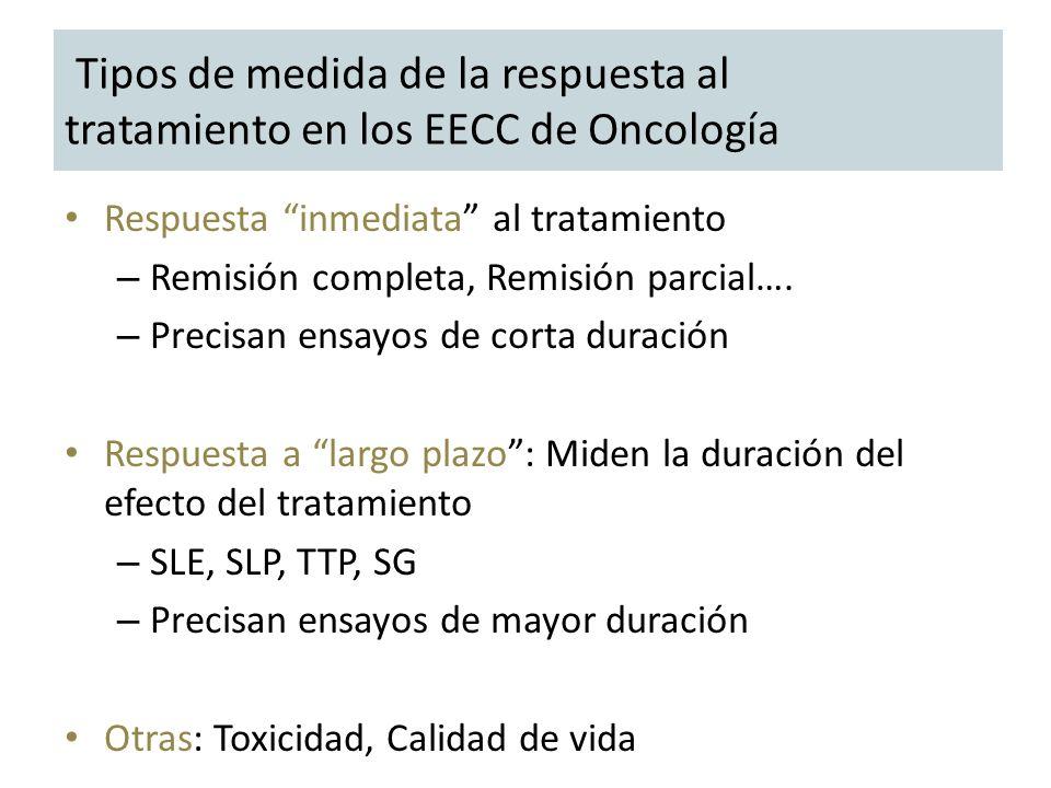 Tipos de medida de la respuesta al tratamiento en los EECC de Oncología