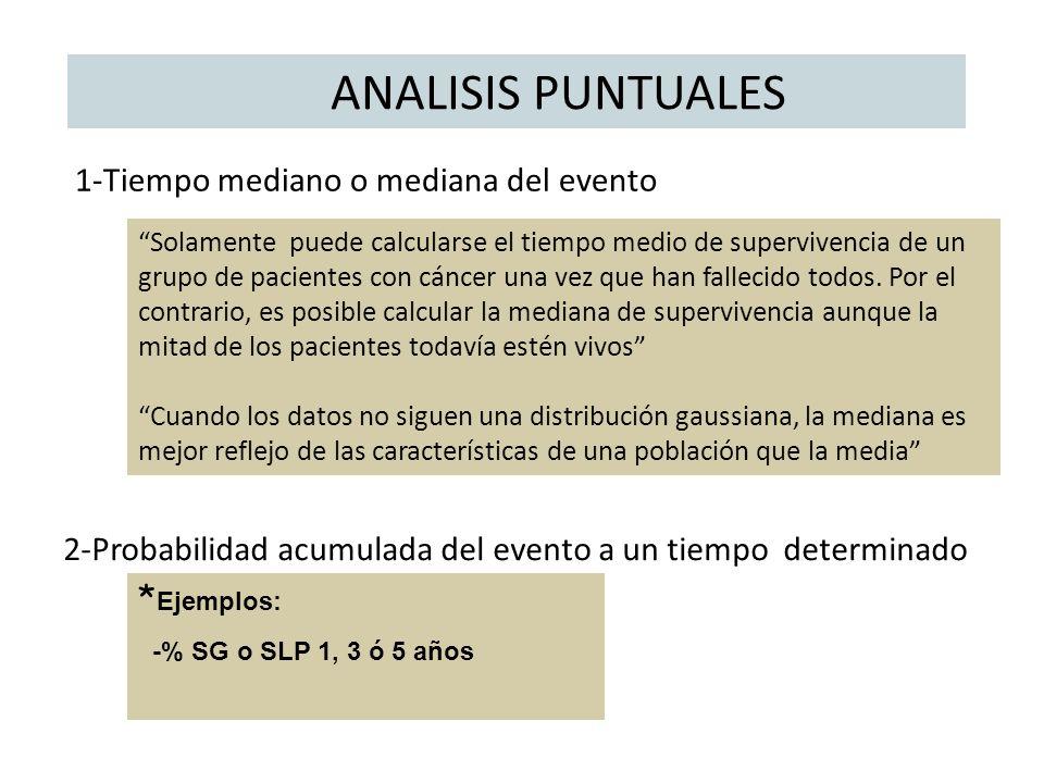 ANALISIS PUNTUALES 1-Tiempo mediano o mediana del evento