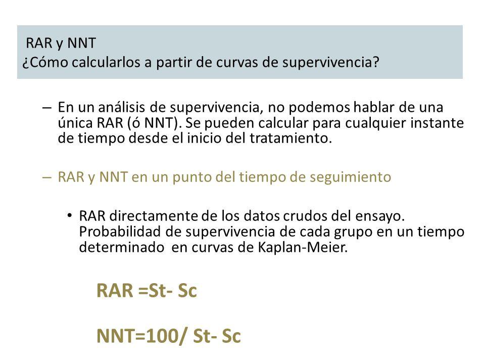 RAR y NNT ¿Cómo calcularlos a partir de curvas de supervivencia