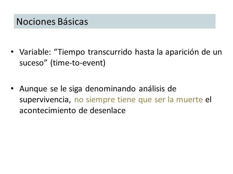 Nociones Básicas Variable: Tiempo transcurrido hasta la aparición de un suceso (time-to-event)