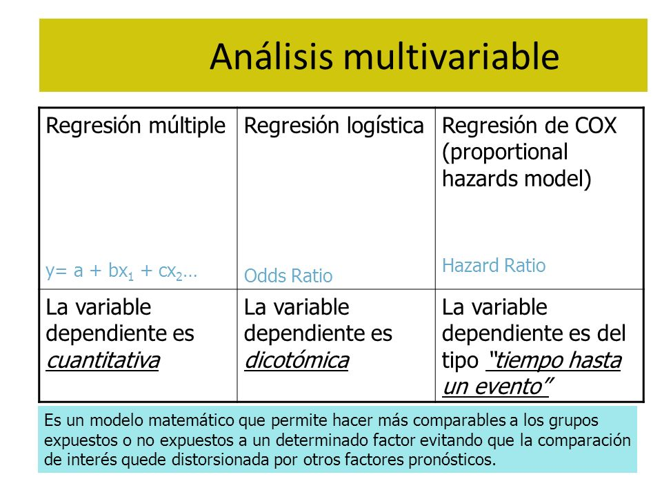 Análisis multivariable