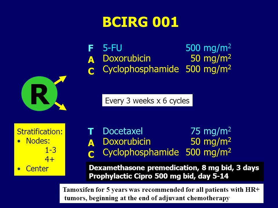 R BCIRG 001 F 5-FU 500 mg/m2 Doxorubicin 50 mg/m2 A