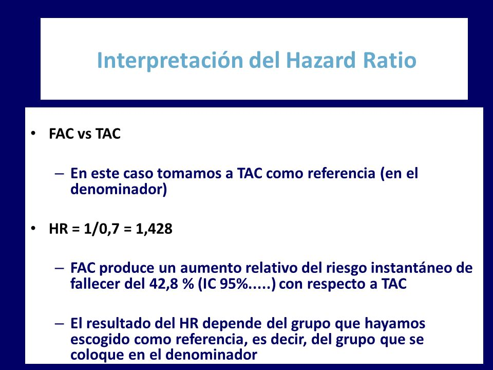 Interpretación del Hazard Ratio