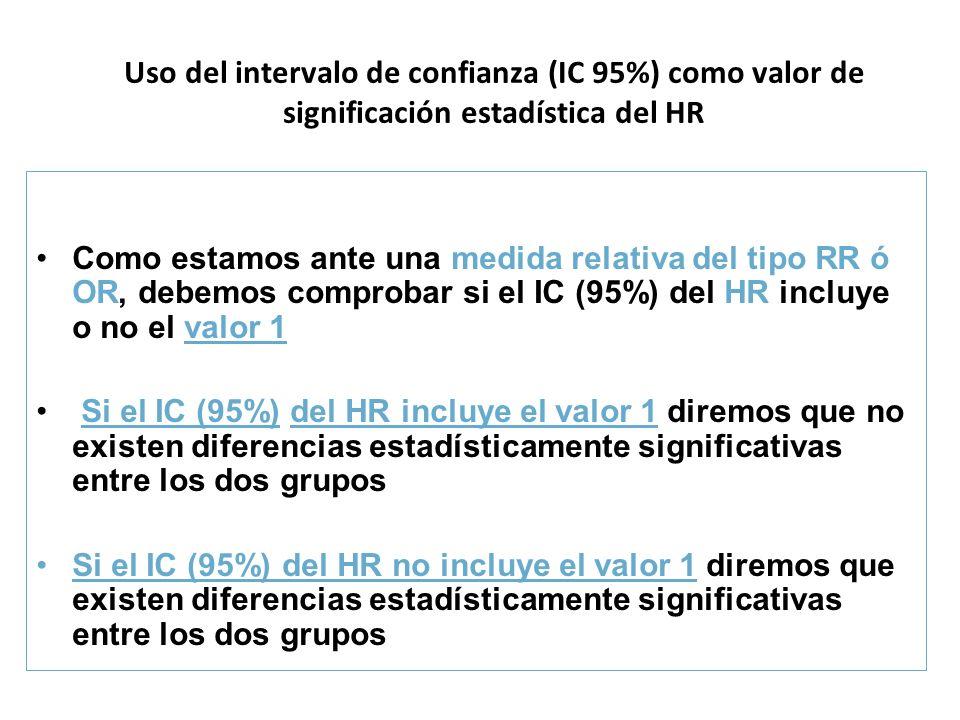 Uso del intervalo de confianza (IC 95%) como valor de significación estadística del HR