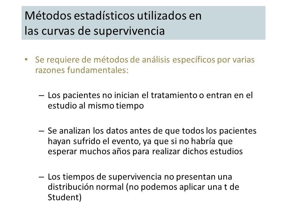 Métodos estadísticos utilizados en las curvas de supervivencia