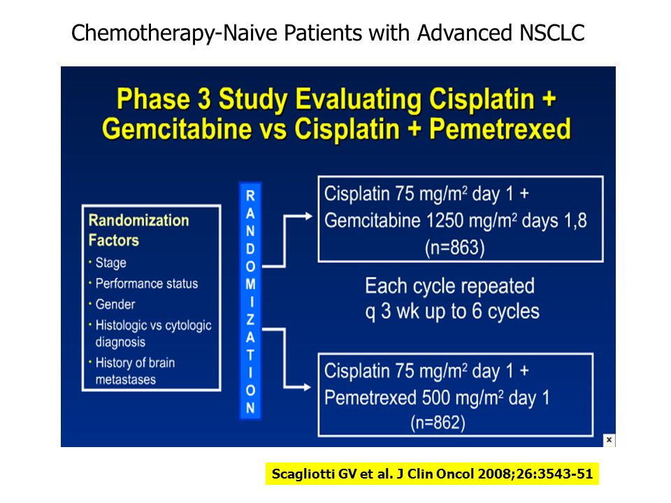 Chemotherapy-Naive Patients with Advanced NSCLC