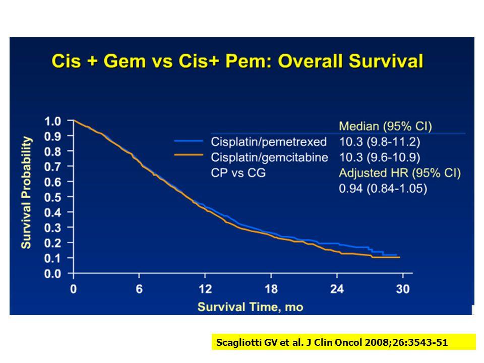 Scagliotti GV et al. J Clin Oncol 2008;26:3543-51