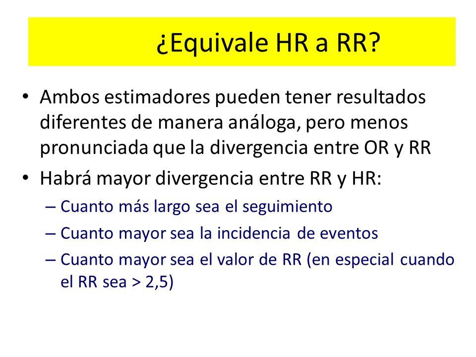 ¿Equivale HR a RR Ambos estimadores pueden tener resultados diferentes de manera análoga, pero menos pronunciada que la divergencia entre OR y RR.