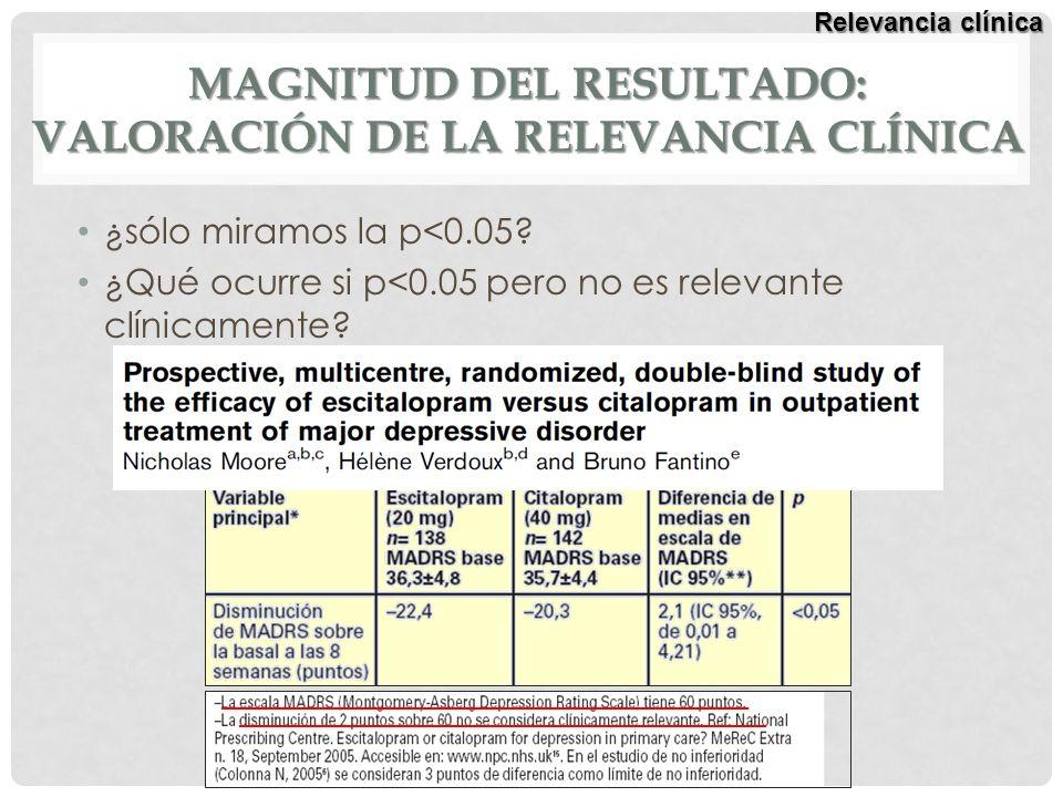 Magnitud del resultado: valoración de la relevancia clínica