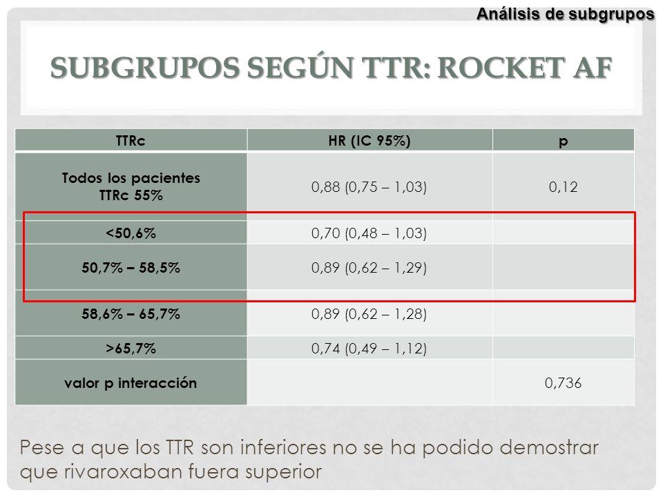 Subgrupos según ttr: ROCKET AF
