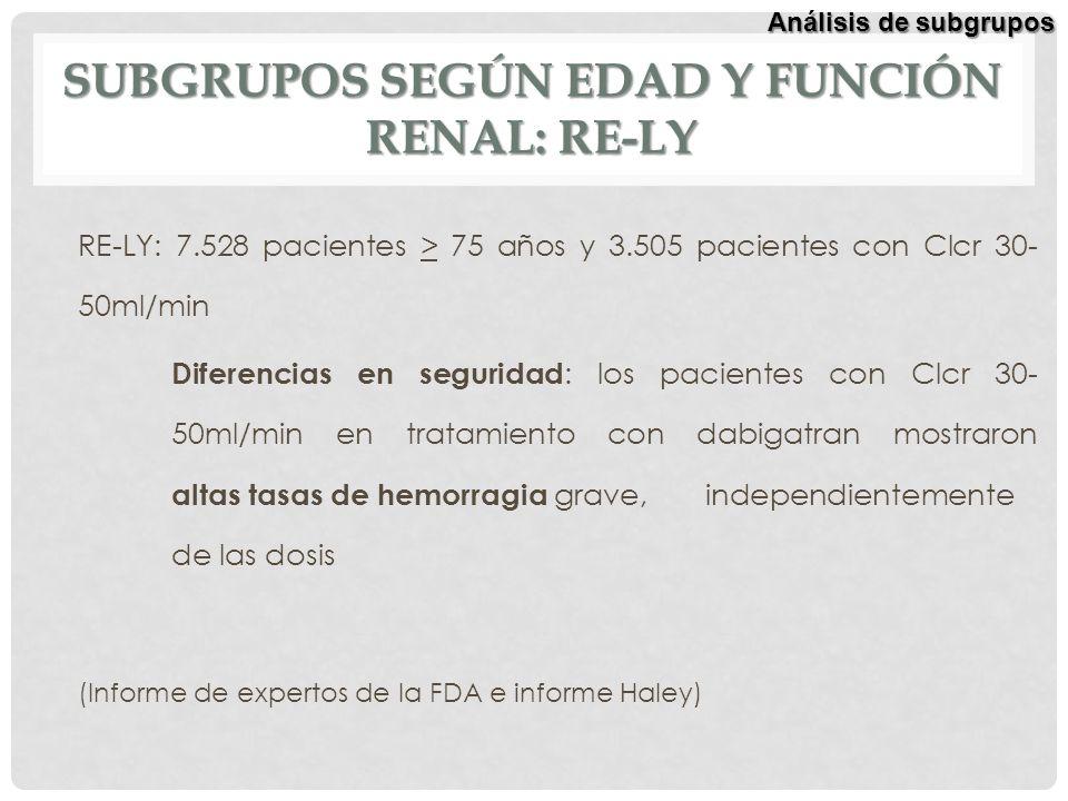 Subgrupos según edad y FUNCIÓN RENAL: re-ly