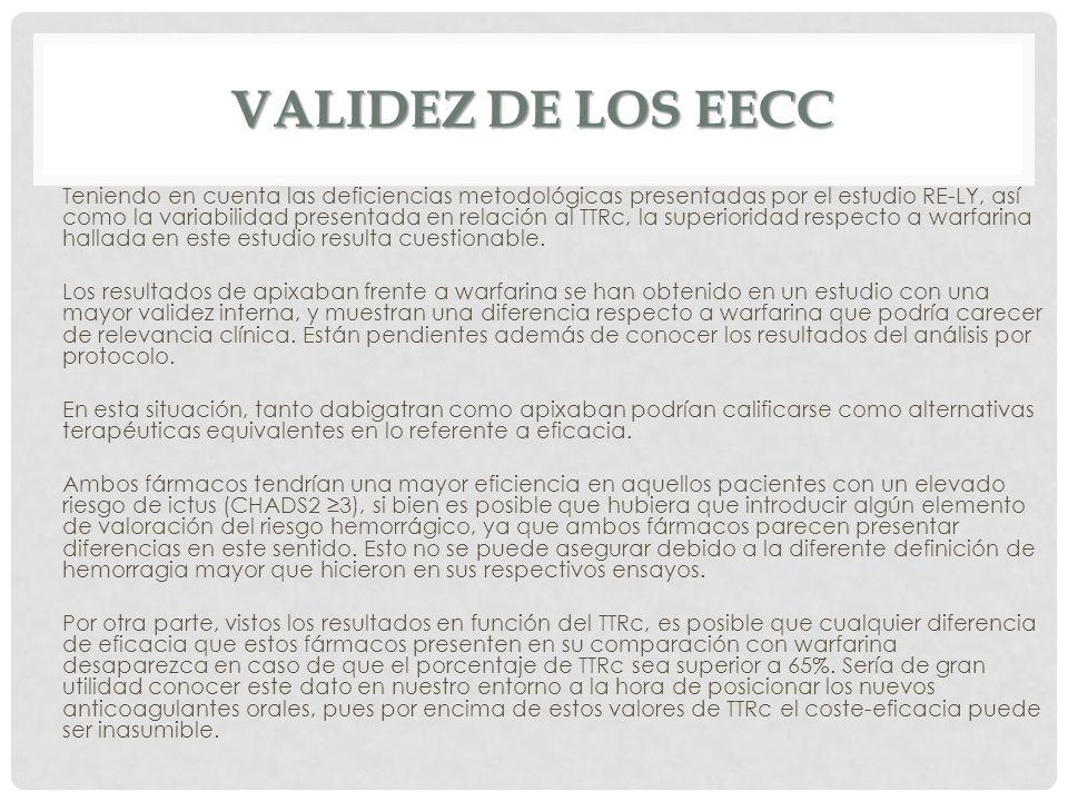 Validez de los eecc