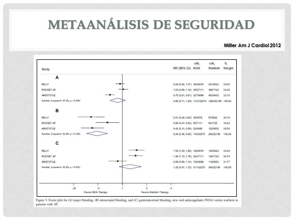 Metaanálisis de seguridad