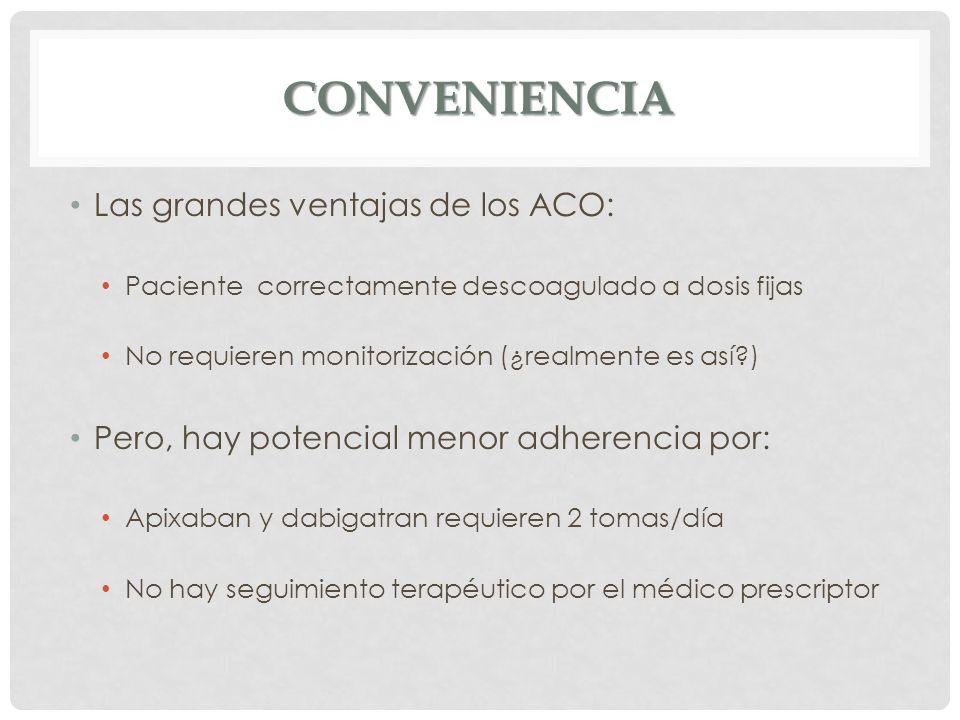 conveniencia Las grandes ventajas de los ACO: