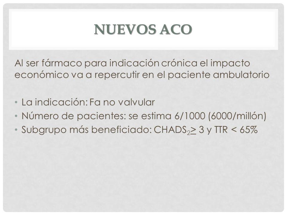 Nuevos aco Al ser fármaco para indicación crónica el impacto económico va a repercutir en el paciente ambulatorio.