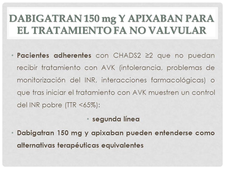 Dabigatran 150 mg y apixaban para el tratamiento FA no valvular