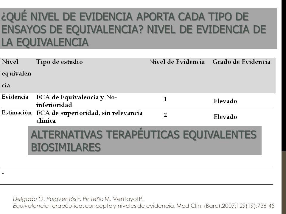 ALTERNATIVAS TERAPÉUTICAS EQUIVALENTES BIOSIMILARES