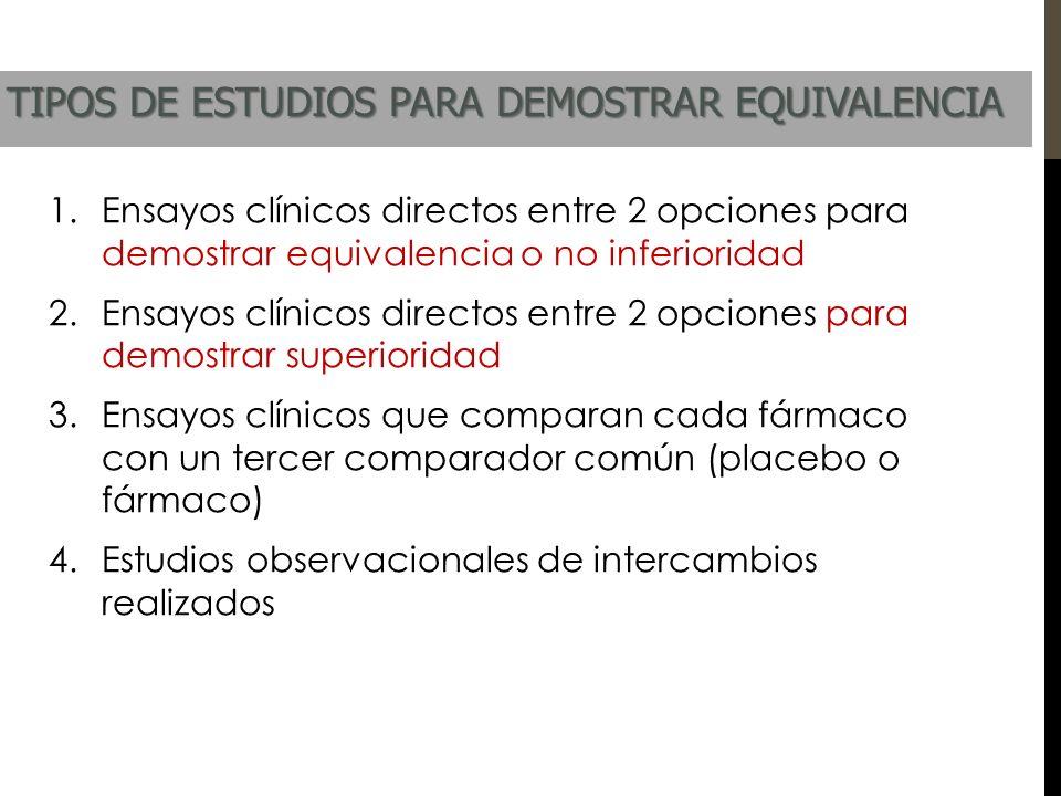 TIPOS DE ESTUDIOS PARA DEMOSTRAR EQUIVALENCIA