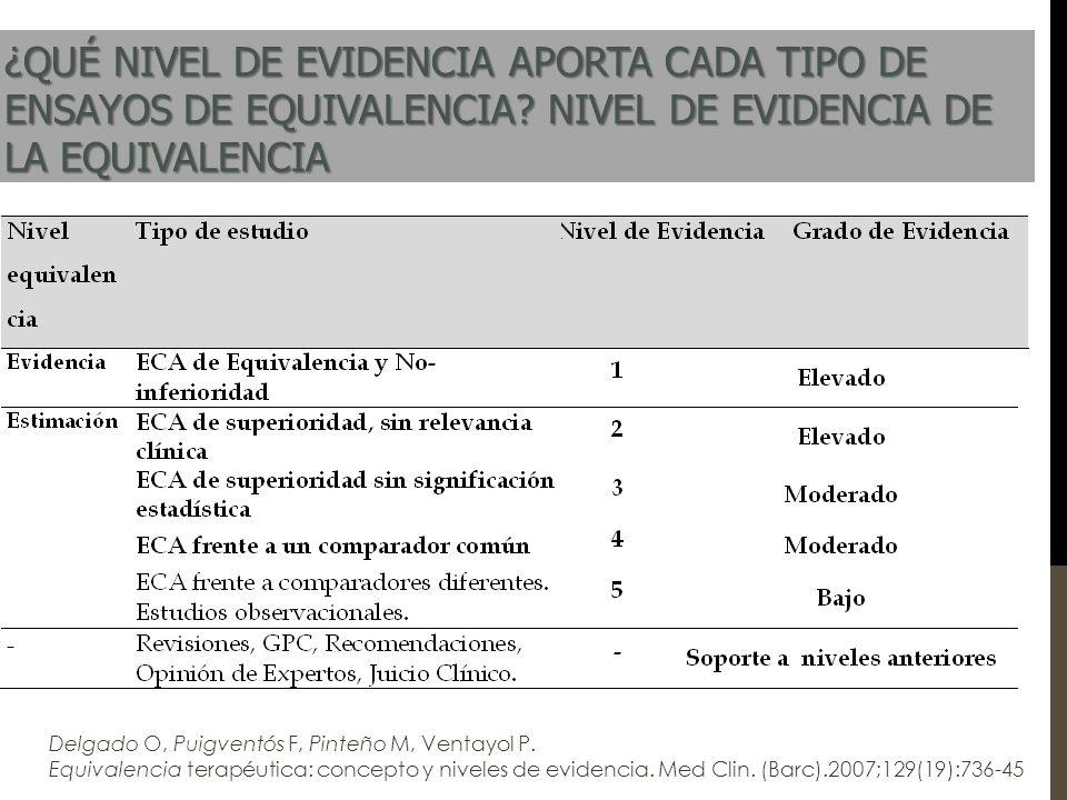 ¿QUÉ NIVEL DE EVIDENCIA APORTA CADA TIPO DE ENSAYOS DE EQUIVALENCIA