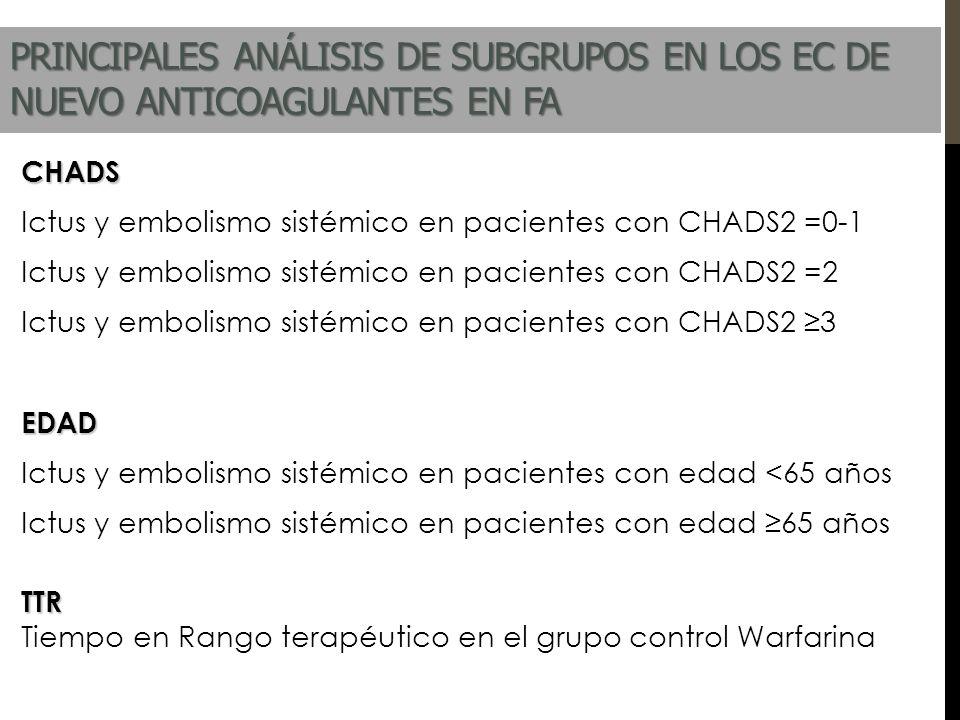 Principales análisis de subgrupos en los EC de nuevo anticoagulantes eN FA