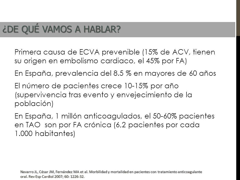 ¿DE QUÉ VAMOS A HABLAR Primera causa de ECVA prevenible (15% de ACV, tienen su origen en embolismo cardiaco, el 45% por FA)