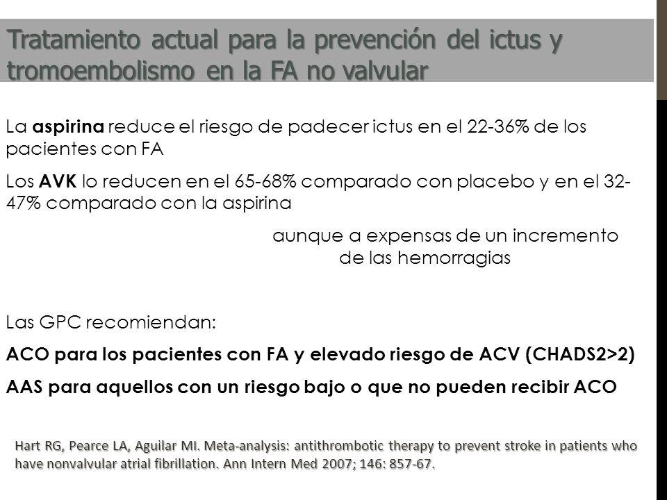 Tratamiento actual para la prevención del ictus y tromoembolismo en la FA no valvular