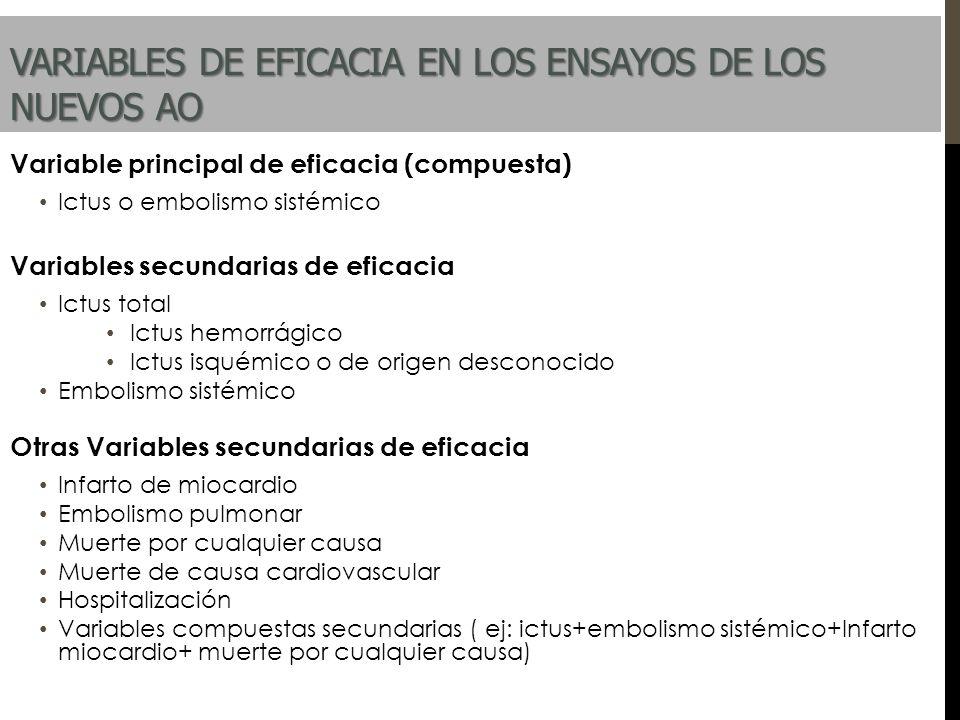 Variables de eficacia en los ensayos de los nuevos AO